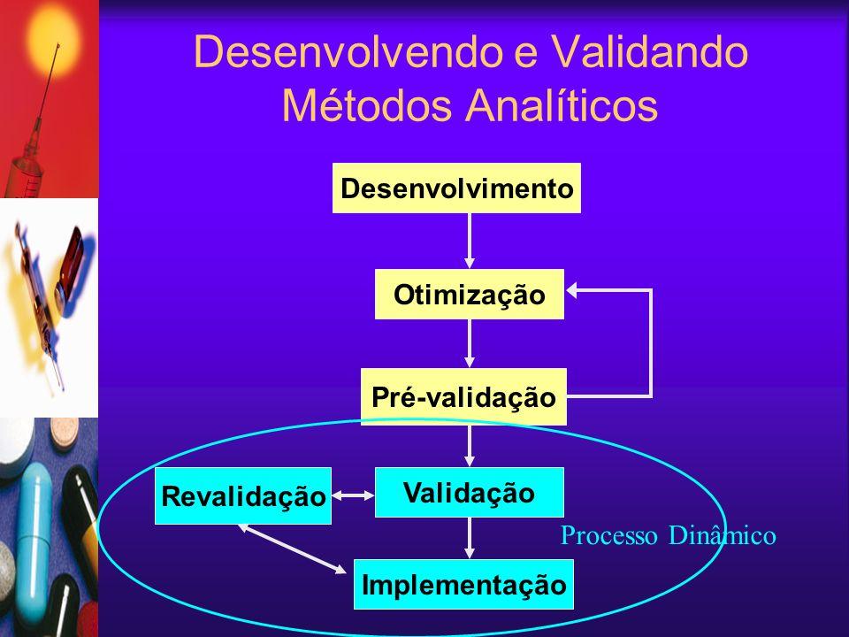 Desenvolvendo e Validando Métodos Analíticos Otimização Validação Implementação Desenvolvimento Revalidação Pré-validação Processo Dinâmico