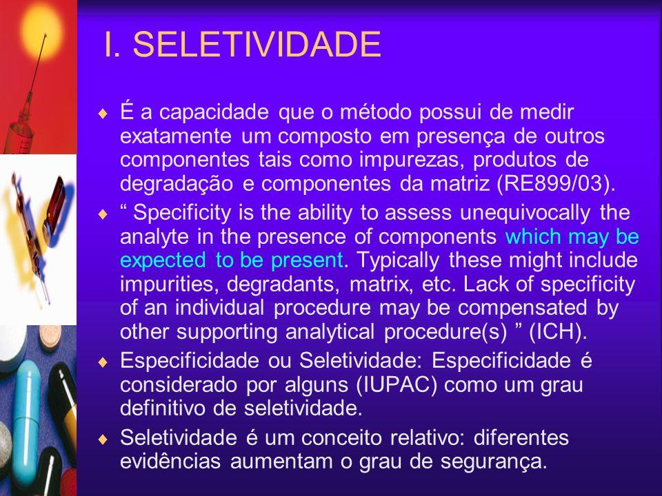 I. SELETIVIDADE É a capacidade que o método possui de medir exatamente um composto em presença de outros componentes tais como impurezas, produtos de