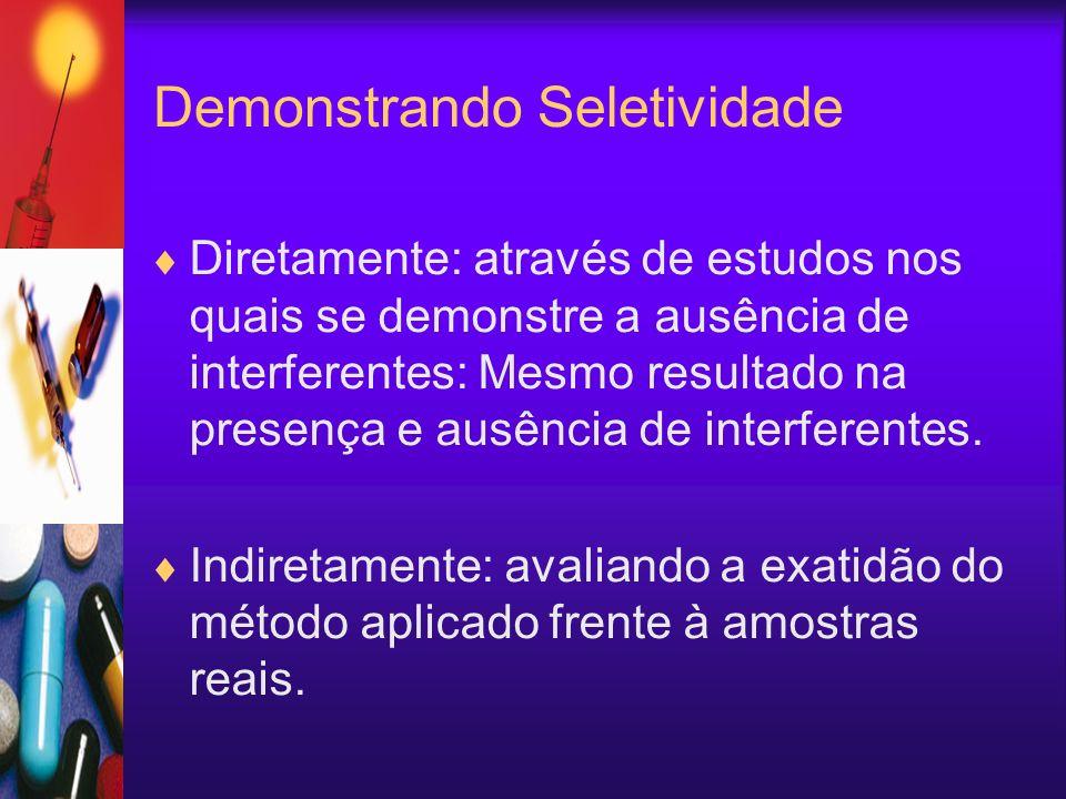 Demonstrando Seletividade Diretamente: através de estudos nos quais se demonstre a ausência de interferentes: Mesmo resultado na presença e ausência de interferentes.