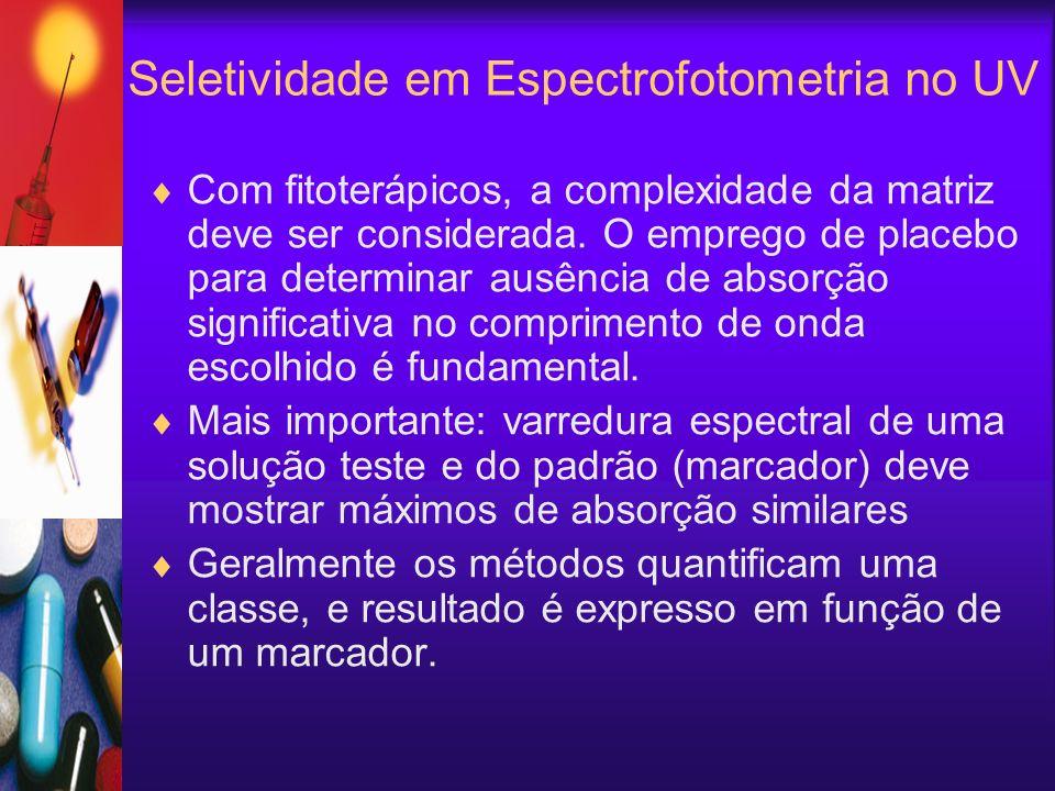 Seletividade em Espectrofotometria no UV Com fitoterápicos, a complexidade da matriz deve ser considerada. O emprego de placebo para determinar ausênc