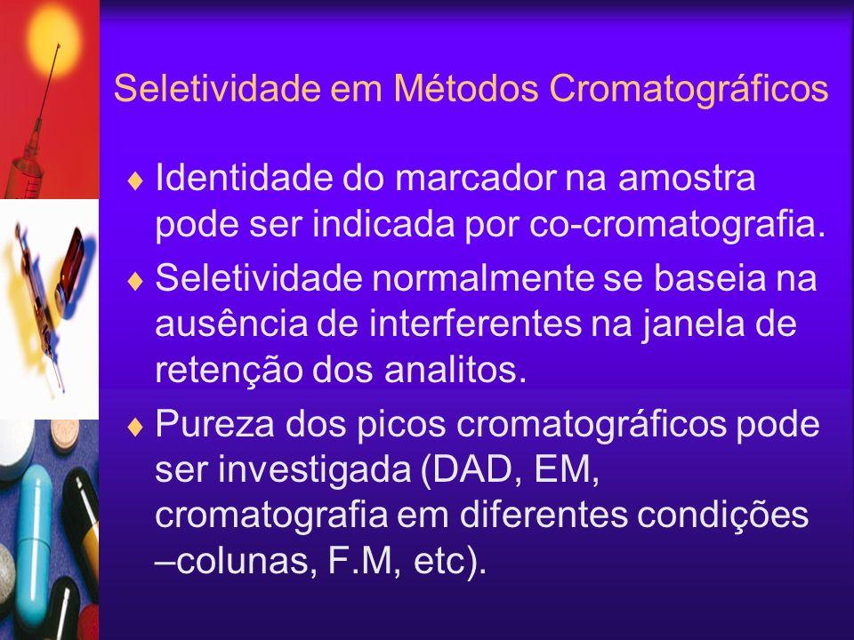 Seletividade em Métodos Cromatográficos Identidade do marcador na amostra pode ser indicada por co-cromatografia. Seletividade normalmente se baseia n