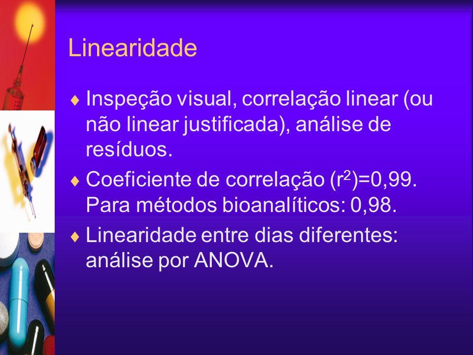 Linearidade Inspeção visual, correlação linear (ou não linear justificada), análise de resíduos.