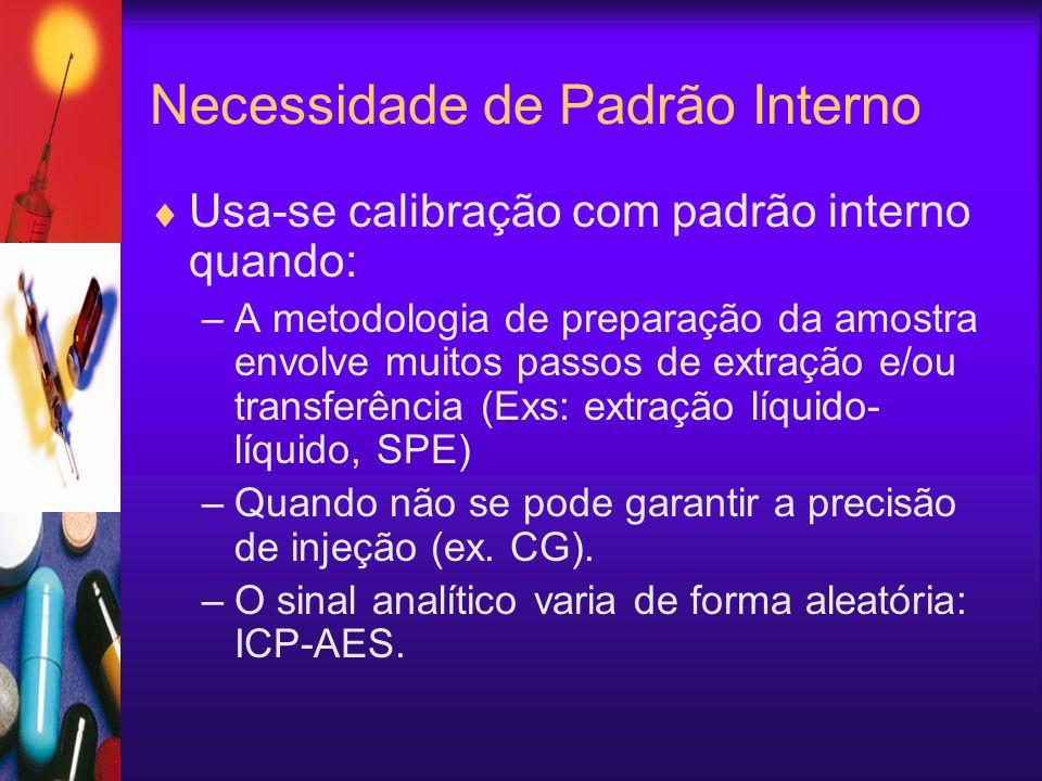 Necessidade de Padrão Interno Usa-se calibração com padrão interno quando: –A metodologia de preparação da amostra envolve muitos passos de extração e