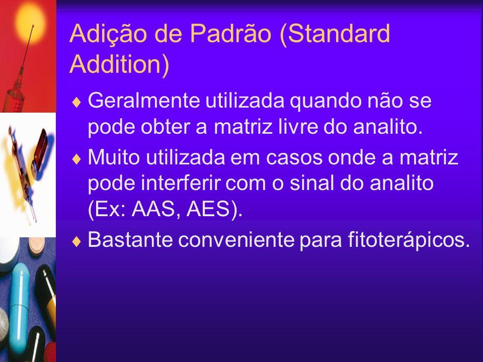 Adição de Padrão (Standard Addition) Geralmente utilizada quando não se pode obter a matriz livre do analito. Muito utilizada em casos onde a matriz p