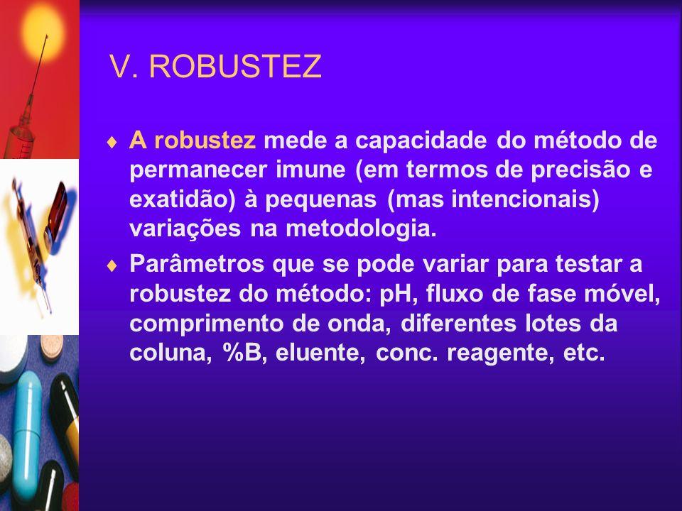 V. ROBUSTEZ A robustez mede a capacidade do método de permanecer imune (em termos de precisão e exatidão) à pequenas (mas intencionais) variações na m