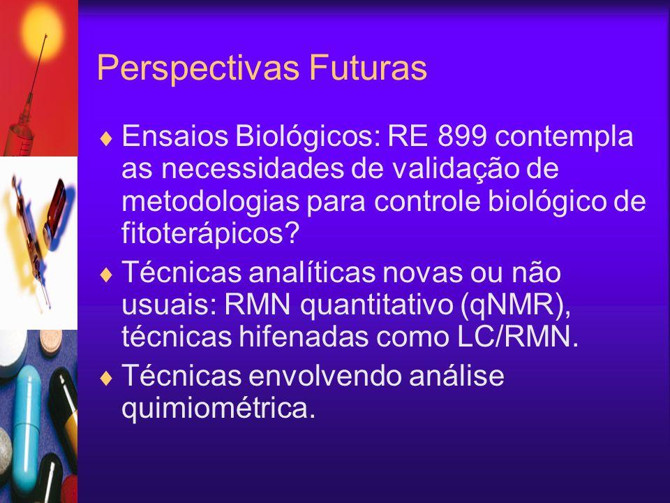 Perspectivas Futuras Ensaios Biológicos: RE 899 contempla as necessidades de validação de metodologias para controle biológico de fitoterápicos? Técni