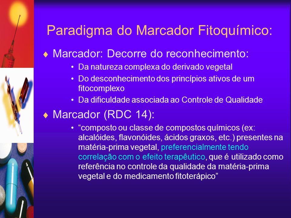 Paradigma do Marcador Fitoquímico: Marcador: Decorre do reconhecimento: Da natureza complexa do derivado vegetal Do desconhecimento dos princípios ati