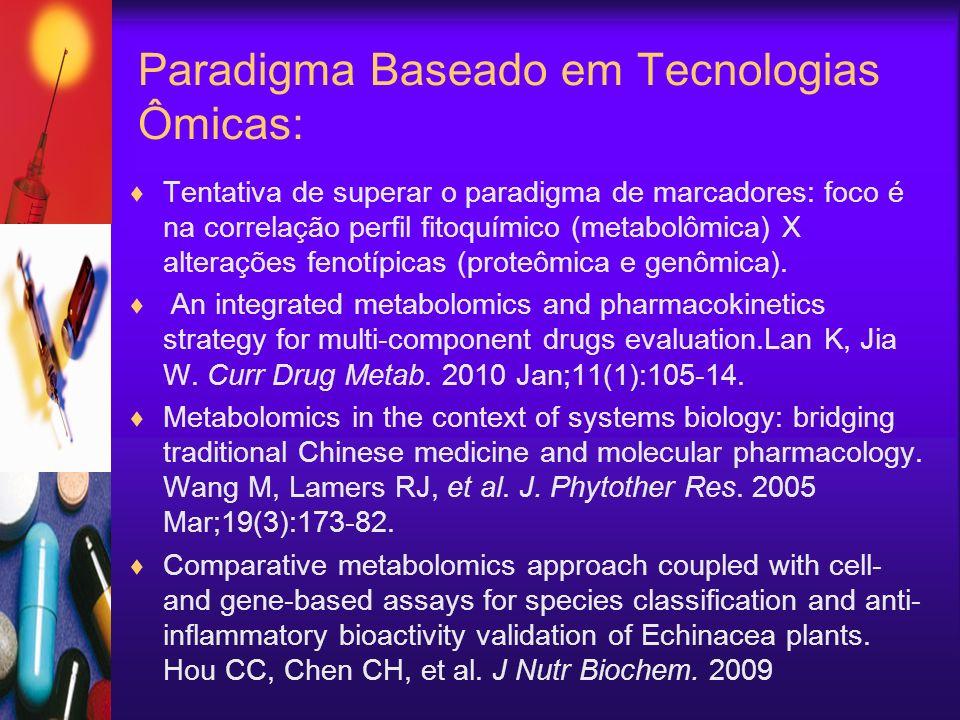 Paradigma Baseado em Tecnologias Ômicas: Tentativa de superar o paradigma de marcadores: foco é na correlação perfil fitoquímico (metabolômica) X alterações fenotípicas (proteômica e genômica).