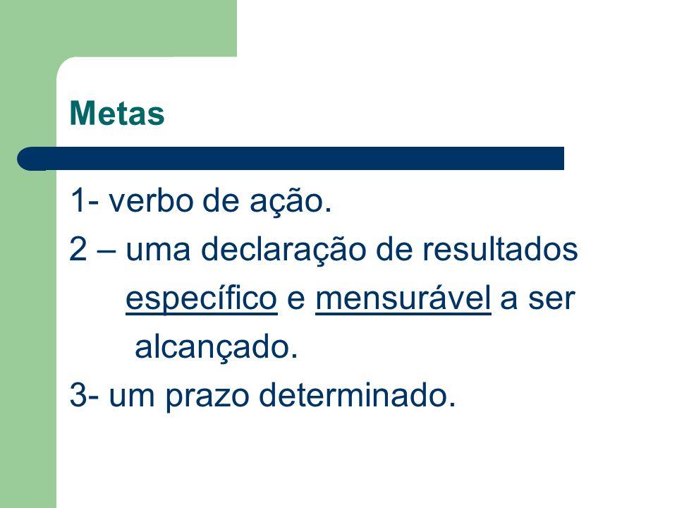 Metas 1- verbo de ação. 2 – uma declaração de resultados específico e mensurável a ser alcançado. 3- um prazo determinado.