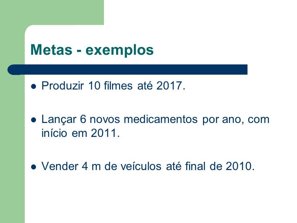 Metas - exemplos Produzir 10 filmes até 2017. Lançar 6 novos medicamentos por ano, com início em 2011. Vender 4 m de veículos até final de 2010.