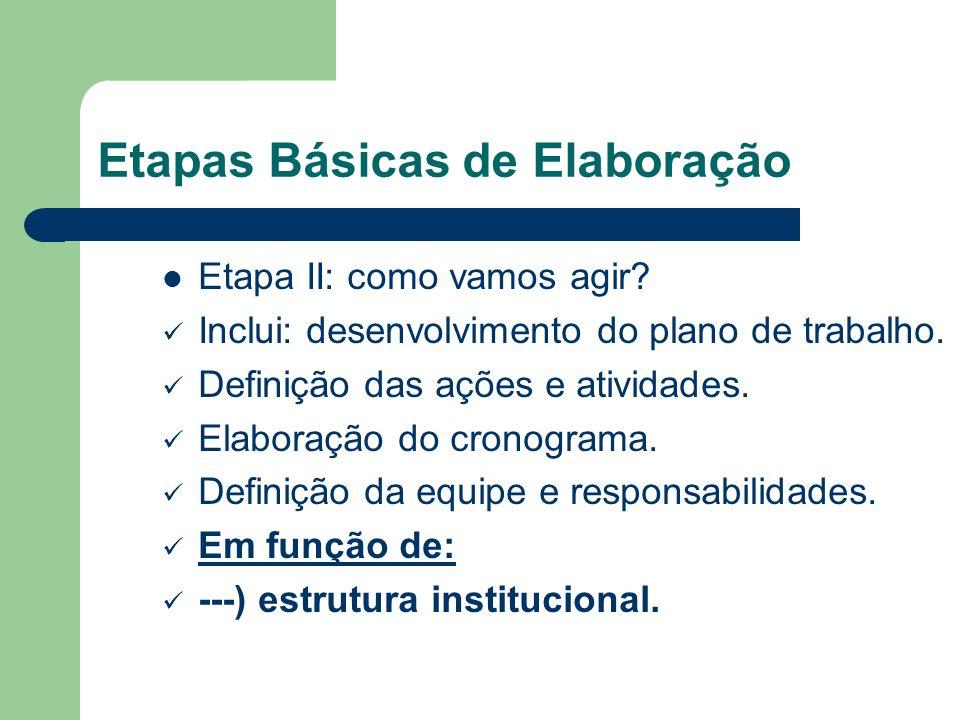 Etapas Básicas de Elaboração Etapa II: como vamos agir? Inclui: desenvolvimento do plano de trabalho. Definição das ações e atividades. Elaboração do