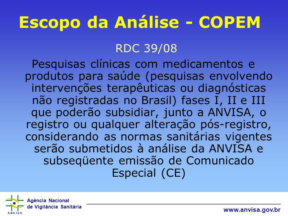 Agência Nacional de Vigilância Sanitária www.anvisa.gov.br Escopo da Análise - COPEM RDC 39/08 Pesquisas clínicas com medicamentos e produtos para saú