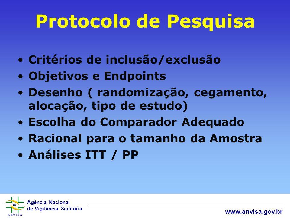 Agência Nacional de Vigilância Sanitária www.anvisa.gov.br Protocolo de Pesquisa Critérios de inclusão/exclusão Objetivos e Endpoints Desenho ( random