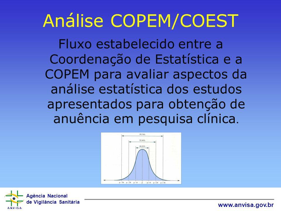 Agência Nacional de Vigilância Sanitária www.anvisa.gov.br Análise COPEM/COEST Fluxo estabelecido entre a Coordenação de Estatística e a COPEM para av