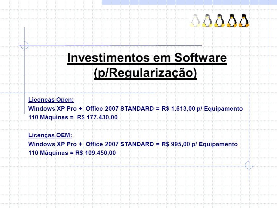 Investimentos em Software (p/Regularização) Licenças Open: Windows XP Pro + Office 2007 STANDARD = R$ 1.613,00 p/ Equipamento 110 Máquinas = R$ 177.43