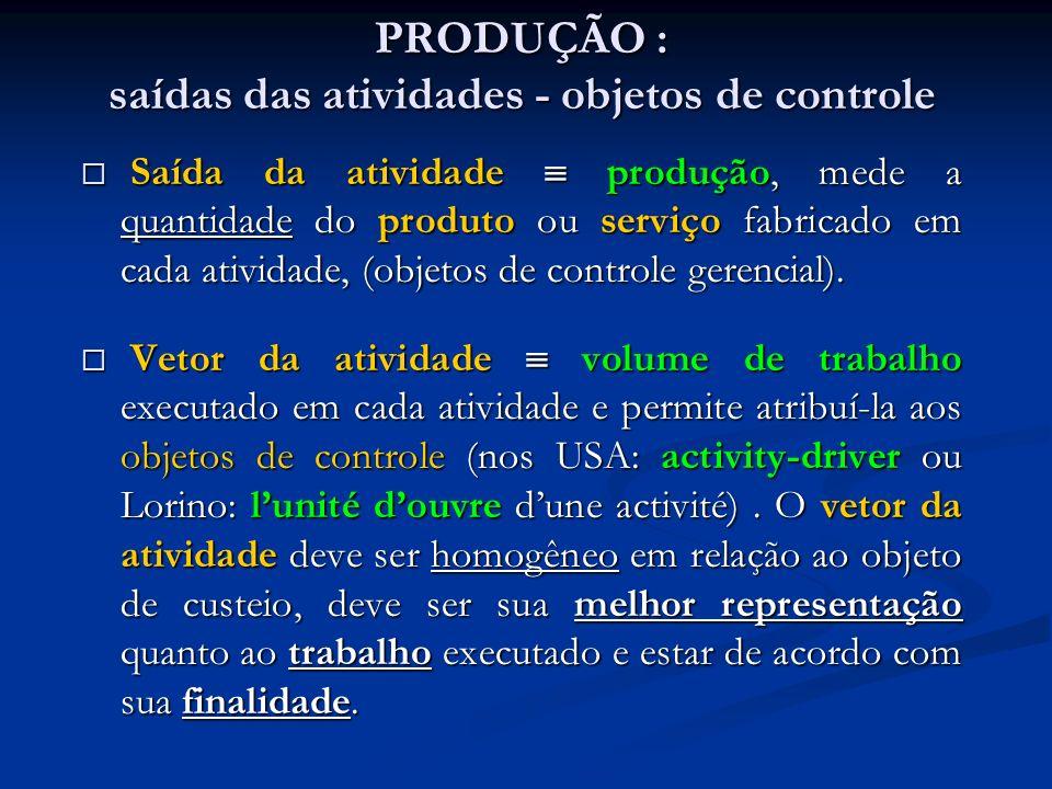 PRODUÇÃO : saídas das atividades - objetos de controle Saída da atividade produção, mede a quantidade do produto ou serviço fabricado em cada atividad