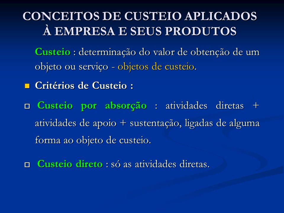 CONCEITOS DE CUSTEIO APLICADOS À EMPRESA E SEUS PRODUTOS Custeio : determinação do valor de obtenção de um objeto ou serviço - objetos de custeio. Cri
