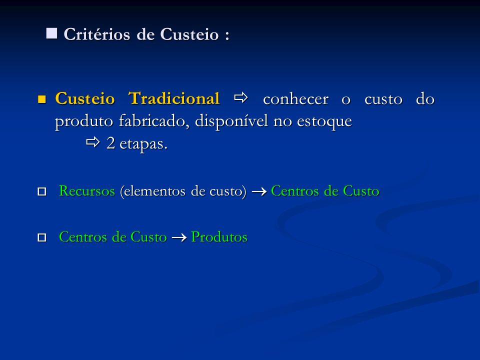 Critérios de Custeio : Critérios de Custeio : Custeio Tradicional conhecer o custo do produto fabricado, disponível no estoque 2 etapas. Custeio Tradi