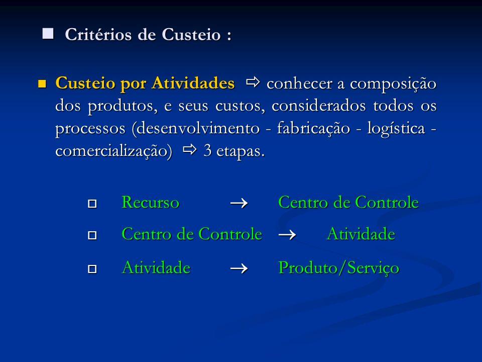 Critérios de Custeio : Critérios de Custeio : Custeio por Atividades conhecer a composição dos produtos, e seus custos, considerados todos os processo