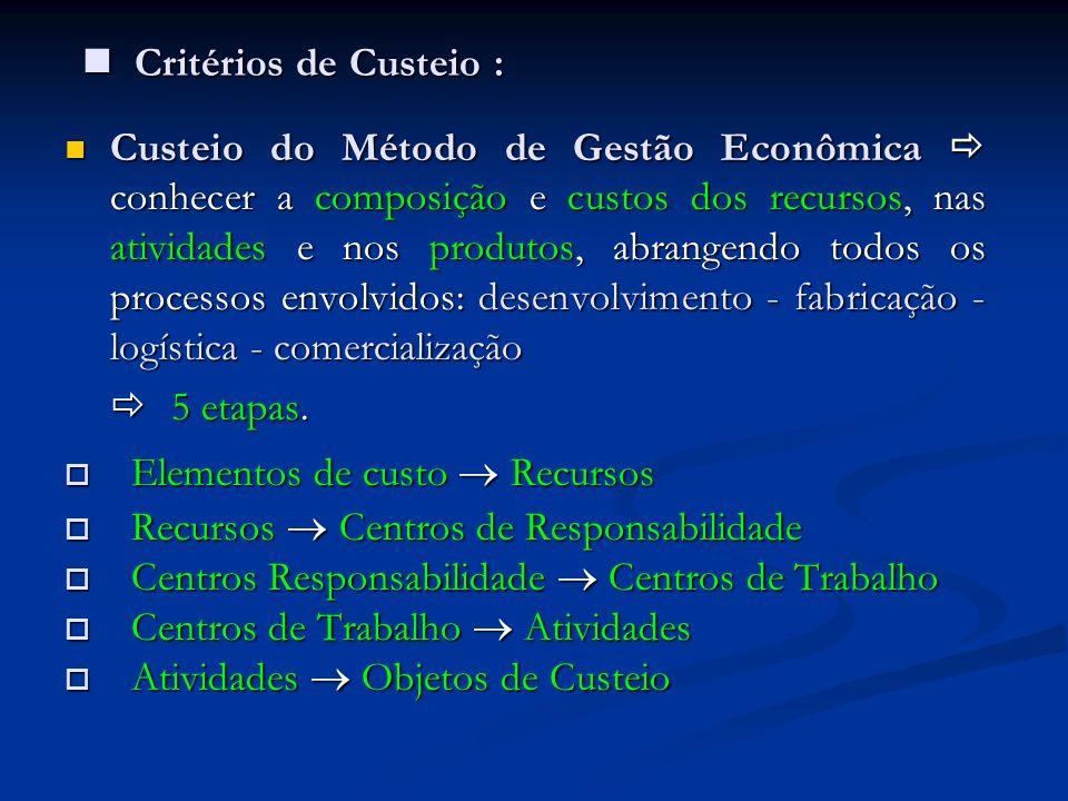 Critérios de Custeio : Critérios de Custeio : Custeio do Método de Gestão Econômica conhecer a composição e custos dos recursos, nas atividades e nos
