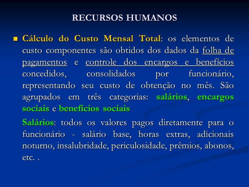RECURSOS HUMANOS Cálculo do Custo Mensal Total: os elementos de custo componentes são obtidos dos dados da folha de pagamentos e controle dos encargos