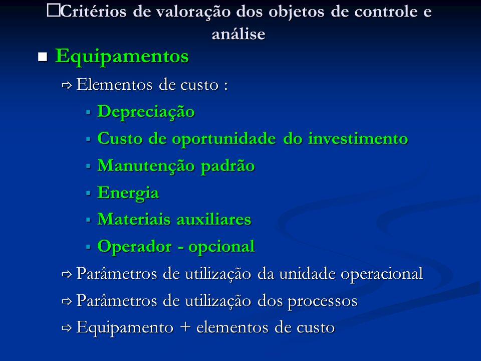 Critérios de valoração dos objetos de controle e análise Critérios de valoração dos objetos de controle e análise Equipamentos Equipamentos Elementos