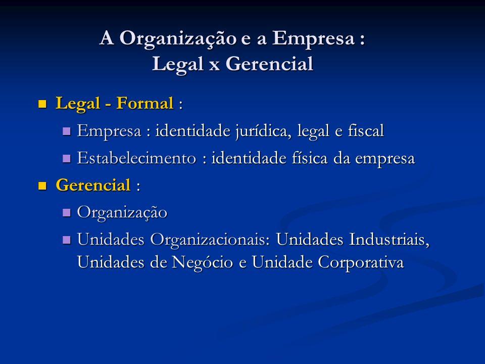 A Organização e a Empresa : Legal x Gerencial Legal - Formal : Legal - Formal : Empresa : identidade jurídica, legal e fiscal Empresa : identidade jur