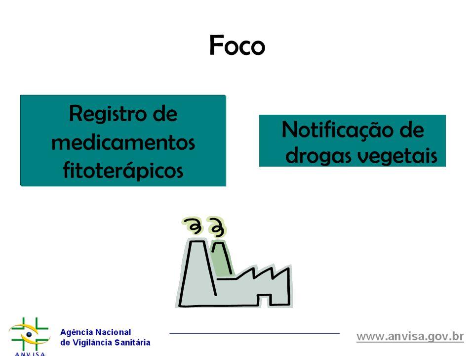 Medida antecedente ao registro Notificar a produção de lotes-piloto de acordo com o Guia para a notificação de lotes-piloto de medicamentos (IN 06/07).