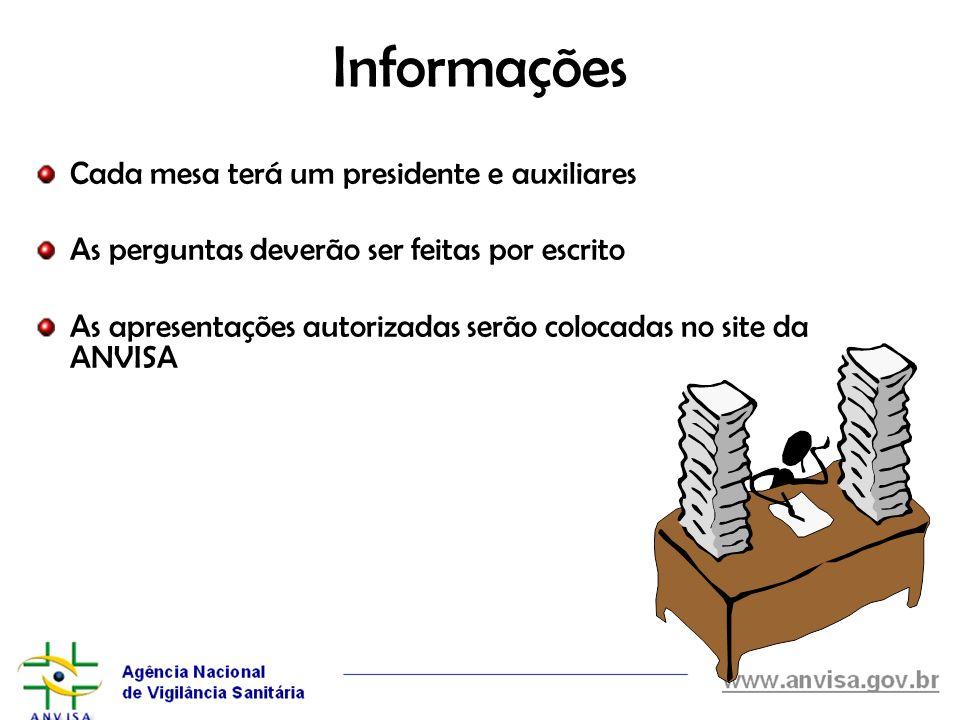 Objetivos do evento Discutir as normas Diminuir e-mails e reuniões Diminuir indeferimentos e exigências Legalizaçãodas pesquisas Harmonização das falas