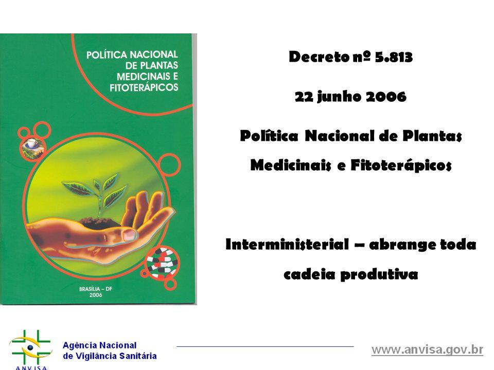 Medicamento Fitoterápico Obtidos com emprego exclusivo de matérias-primas ativas vegetais.