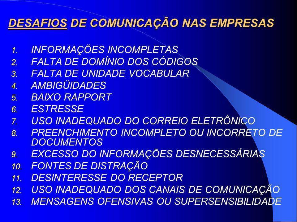 DESAFIOS DE COMUNICAÇÃO NAS EMPRESAS 1. INFORMAÇÕES INCOMPLETAS 2. FALTA DE DOMÍNIO DOS CÓDIGOS 3. FALTA DE UNIDADE VOCABULAR 4. AMBIGÜIDADES 5. BAIXO