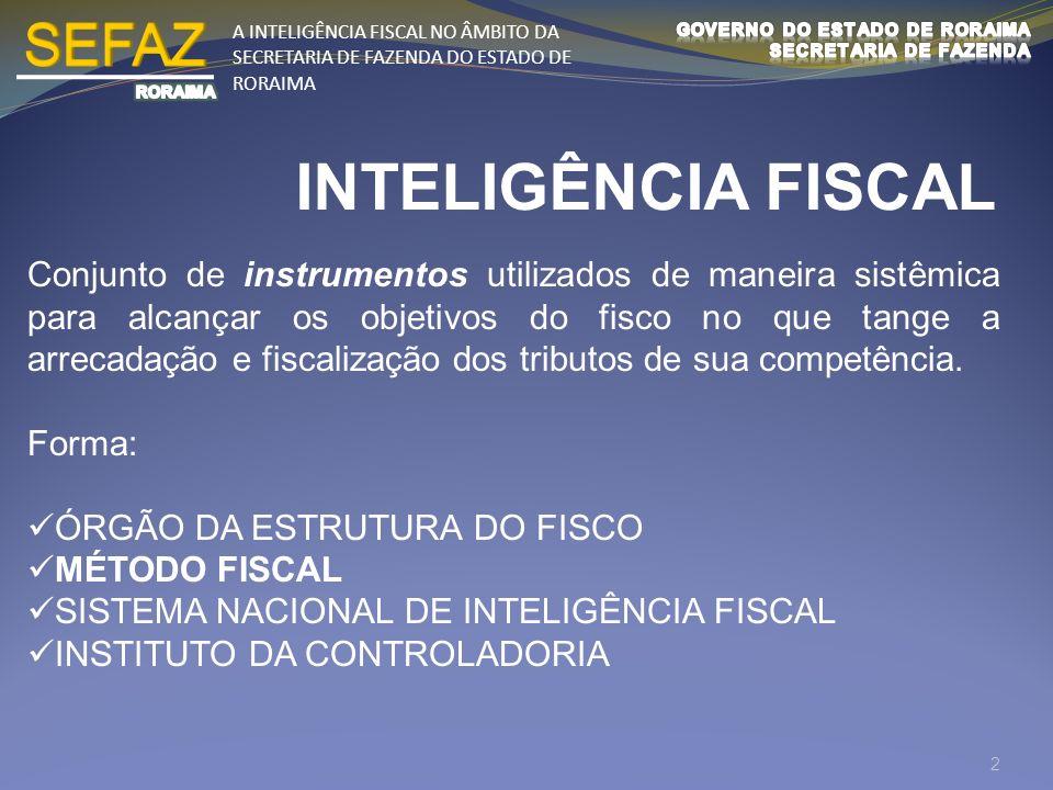 A INTELIGÊNCIA FISCAL NO ÂMBITO DA SECRETARIA DE FAZENDA DO ESTADO DE RORAIMA INSTRUMENTOS NOTA FISCAL ELETRÔNICA (NF-e) Implementado desde 2008 CONHECIMENTO DE TRANSPORTE ELETRÔNICO (CT-e) Projeto Piloto ESCRITURAÇÃO FISCAL DIGITAL (EFD/SPED) Janeiro de 2011 SISTEMA AUTENTICADOR E TRANSMISSOR DE CUPONS FISCAIS ELETRÔNICOS (SAT-CF-e) Projeto 3