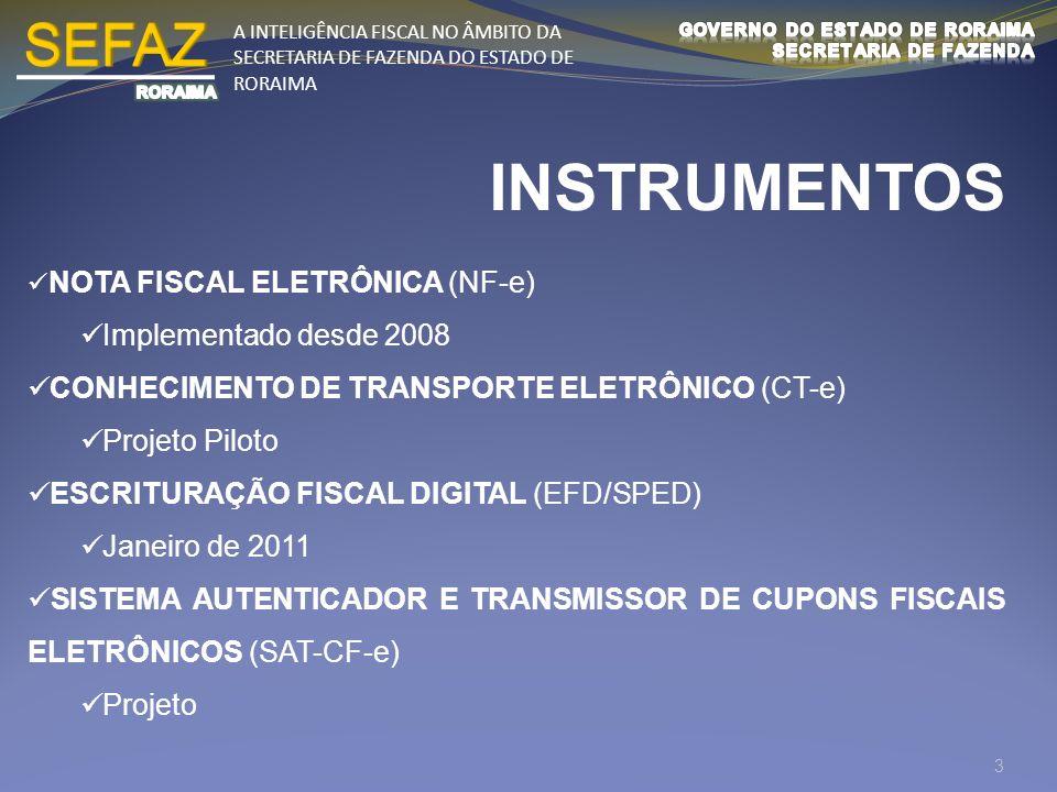 A INTELIGÊNCIA FISCAL NO ÂMBITO DA SECRETARIA DE FAZENDA DO ESTADO DE RORAIMA NOTA FISCAL ELETRÔNICA (NF-e) AJUSTE SINIEF 07/05 – CRIAÇÃO DA NOTA FISCAL ELETRÔNICA (MODELO 55) COMO DOCUMENTO FISCAL COM VALIDADE JURÍDICA (CERTIFICADO DIGITAL) E RESPECTIVO DANFE PROTOCOLO ICMS 10/07 E 42/09 – OBRIGATORIEDADE POR CNAE E A PARTIR DE 1° DE DEZEMBRO DE 2010 POR OPERAÇÕES PORTARIA 195/08 E 649/10 (ESTADUAL) ARQUIVO XML VERSÃO 2.0 NÃO SUBSTITUI CUPOM FISCAL 4