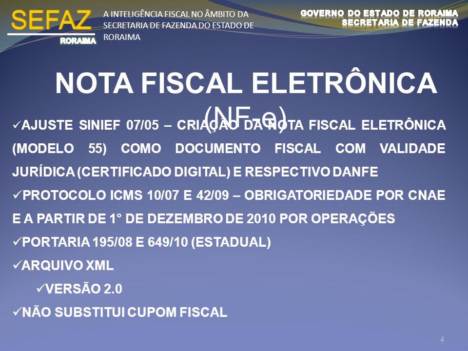 A INTELIGÊNCIA FISCAL NO ÂMBITO DA SECRETARIA DE FAZENDA DO ESTADO DE RORAIMA CONHECIMENTO DE TRANSPORTE ELETRÔNICO (CT-e) 5 PROJETO PILOTO AJUSTE SINIEF 09/07 – CRIAÇÃO DA CONHECIMENTO DE TRANSPORTE ELETRÔNICO (MODELO 57) COMO DOCUMENTO FISCAL COM VALIDADE JURÍDICA (CERTIFICADO DIGITAL) ATO COTEPE 08/2008 – ESPECIFICAÇÕES TÉCNICAS DO CONHECIMENTO DE TRANSPORTE ELETRÔNICO, DO DOCUMENTO AUXILIAR DO CONHECIMENTO DE TRANSPORTE ELETRÔNICO – DACTE ARQUIVO XML