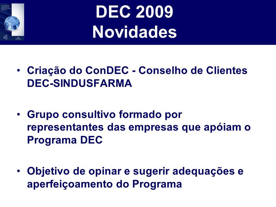 DEC 2009 Novidades Criação do ConDEC - Conselho de Clientes DEC-SINDUSFARMA Grupo consultivo formado por representantes das empresas que apóiam o Prog
