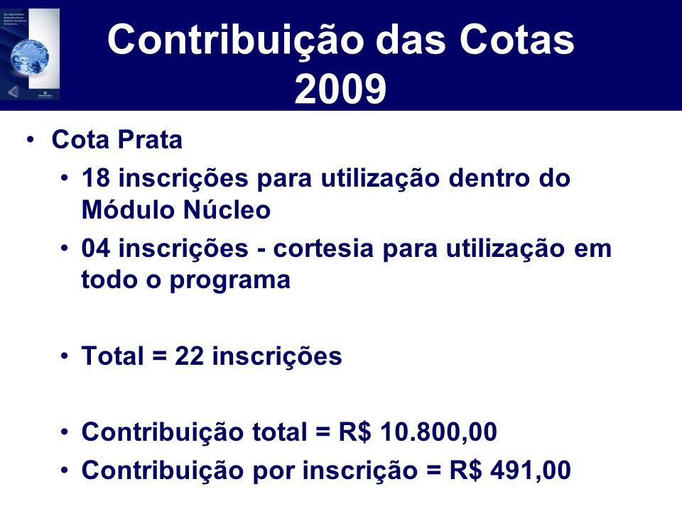 Contribuição das Cotas 2009 Cota Prata 18 inscrições para utilização dentro do Módulo Núcleo 04 inscrições - cortesia para utilização em todo o progra