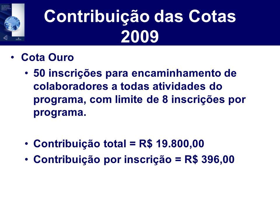 Contribuição das Cotas 2009 Cota Ouro 50 inscrições para encaminhamento de colaboradores a todas atividades do programa, com limite de 8 inscrições po