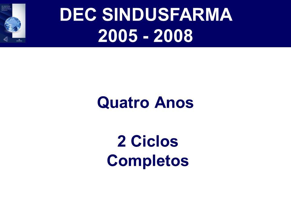 Quatro Anos 2 Ciclos Completos DEC SINDUSFARMA 2005 - 2008