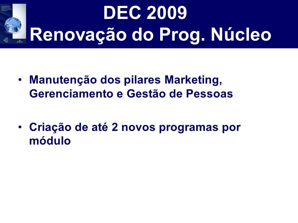 DEC 2009 Renovação do Prog. Núcleo Manutenção dos pilares Marketing, Gerenciamento e Gestão de Pessoas Criação de até 2 novos programas por módulo