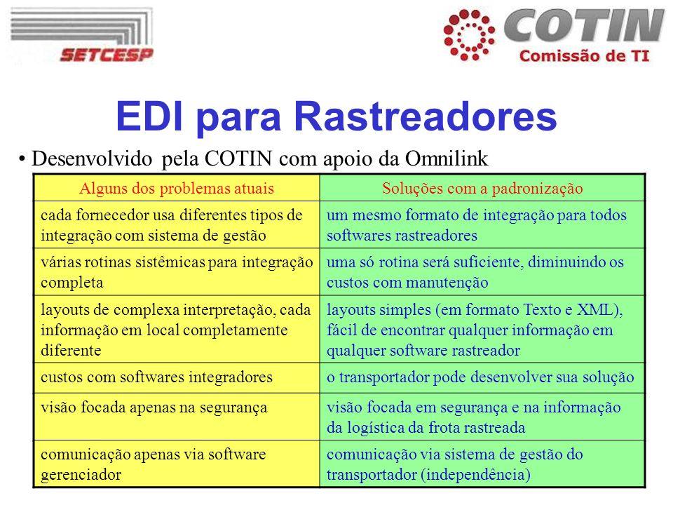 EDI para Rastreadores Desenvolvido pela COTIN com apoio da Omnilink Alguns dos problemas atuaisSoluções com a padronização cada fornecedor usa diferen