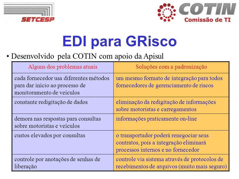 EDI para GRisco Desenvolvido pela COTIN com apoio da Apisul Alguns dos problemas atuaisSoluções com a padronização cada fornecedor usa diferentes méto