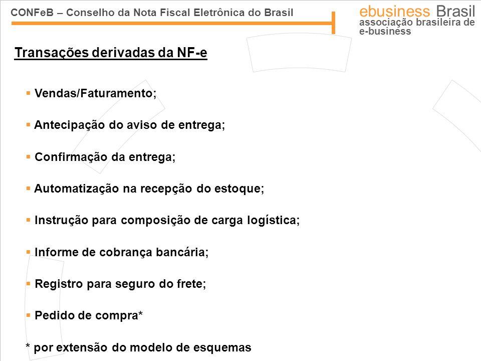 CONFeB – Conselho da Nota Fiscal Eletrônica do Brasil ebusiness Brasil associação brasileira de e-business Transações derivadas da NF-e Vendas/Faturam