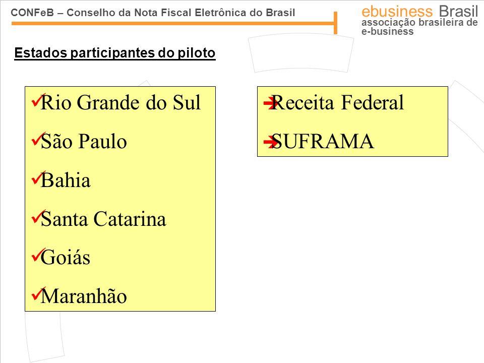 CONFeB – Conselho da Nota Fiscal Eletrônica do Brasil ebusiness Brasil associação brasileira de e-business Rio Grande do Sul São Paulo Bahia Santa Cat