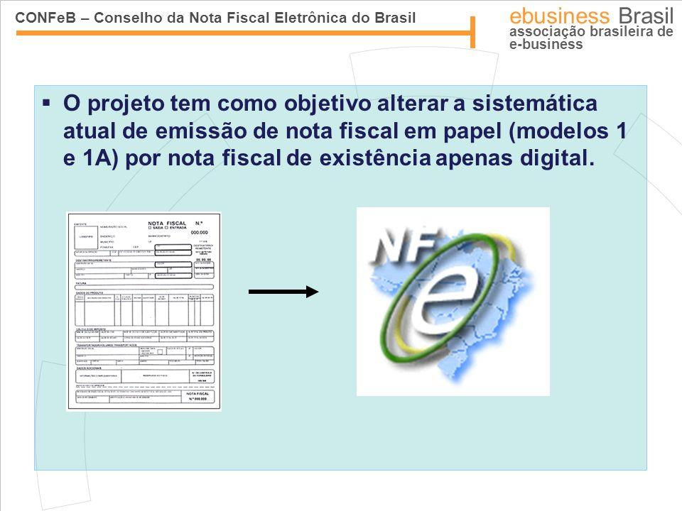 CONFeB – Conselho da Nota Fiscal Eletrônica do Brasil ebusiness Brasil associação brasileira de e-business O projeto tem como objetivo alterar a siste