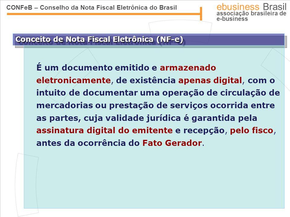 CONFeB – Conselho da Nota Fiscal Eletrônica do Brasil ebusiness Brasil associação brasileira de e-business Faturamento (R$ Bilhões) Trimestre 1º 2005 2º 2005 3º 2005 4º 2005Total B2B Companies49.859.452.750.4212.3 B2B E- Markets10.913.313.217.955.3 B2B Total60,772,765,968,3267.6 Fonte : e-Consulting 32% de incremento sobre 2004 Operações B2B no Brasil em 2005