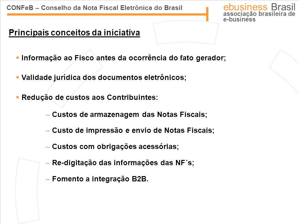 CONFeB – Conselho da Nota Fiscal Eletrônica do Brasil ebusiness Brasil associação brasileira de e-business Principais conceitos da iniciativa Informaç