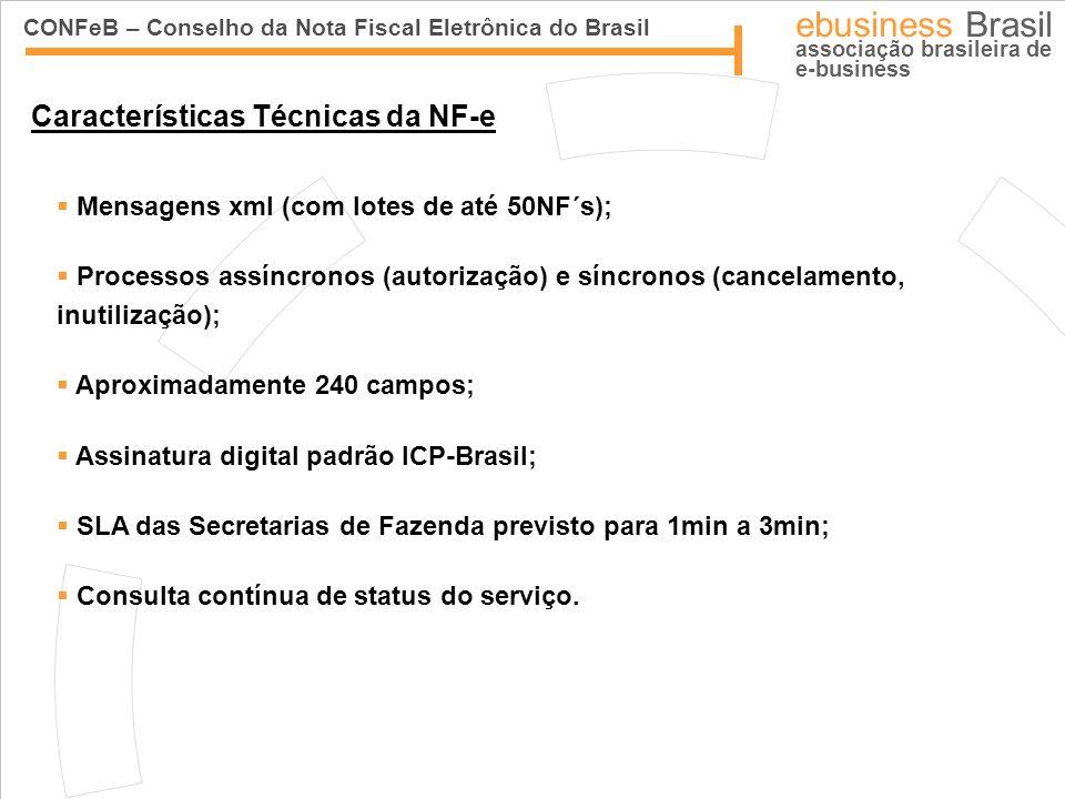 CONFeB – Conselho da Nota Fiscal Eletrônica do Brasil ebusiness Brasil associação brasileira de e-business Características Técnicas da NF-e Mensagens