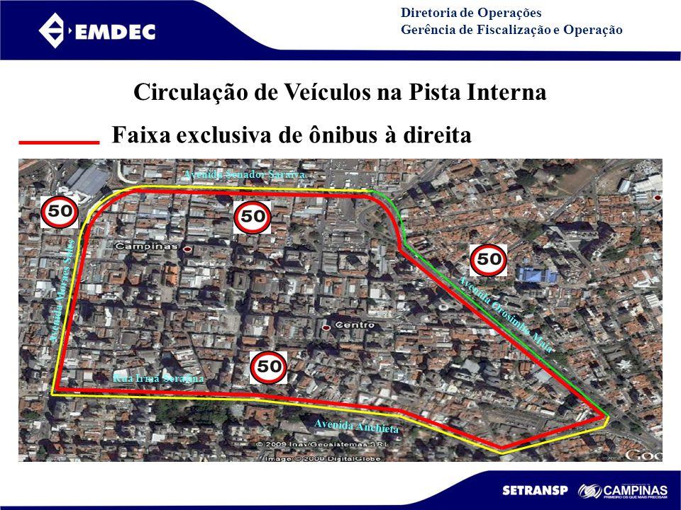 DGDDGD Diretoria de Operações Gerência de Fiscalização e Operação Faixa exclusiva de ônibus à direita Avenida Senador Saraiva Avenida Orosimbo Maia Ru