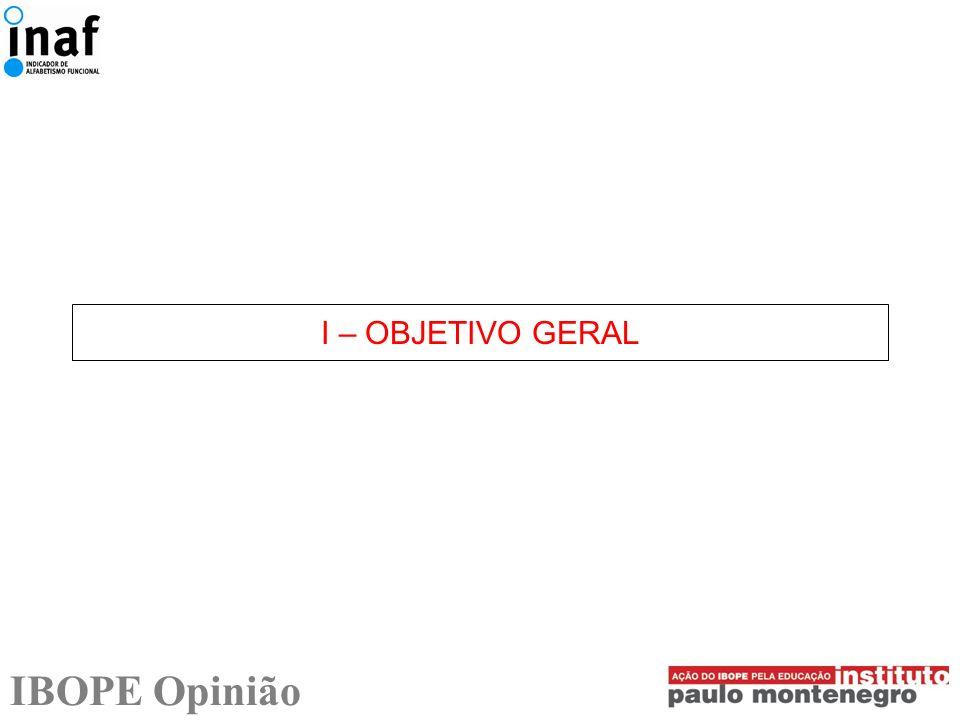 IBOPE Opinião OBJETIVO GERAL Fornecer uma base objetiva para análise do nível de alfabetismo e escolaridade da população carcerária do Estado de São Paulo, a fim de subsidiar elaboração e adequação de políticas educacionais e culturais da FUNAP, contribuindo também para o debate sobre o tema e melhoria do quadro em todo país.