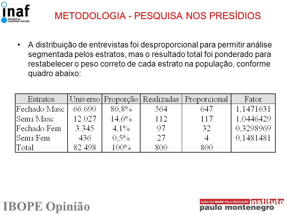 IBOPE Opinião METODOLOGIA - PESQUISA NOS PRESÍDIOS Os testes de Leitura & Escrita e de Cálculo foram idênticos aos utilizados nas ondas do INAF Brasil.